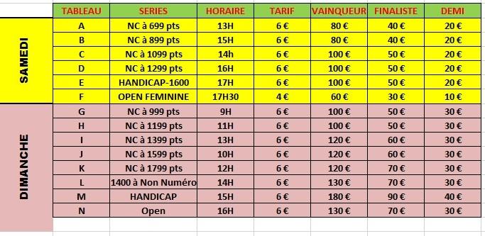 ... National B ASTT Divion 6/7 mai 2017 - Tournois - Tennis de Table.com